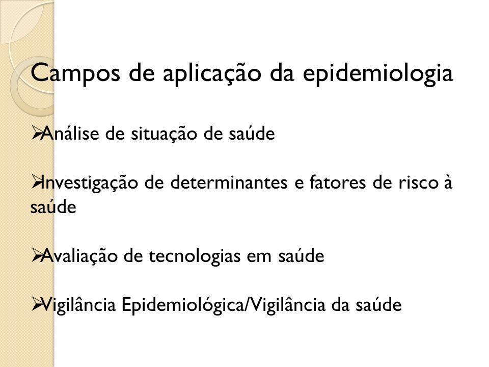 Campos de aplicação da epidemiologia