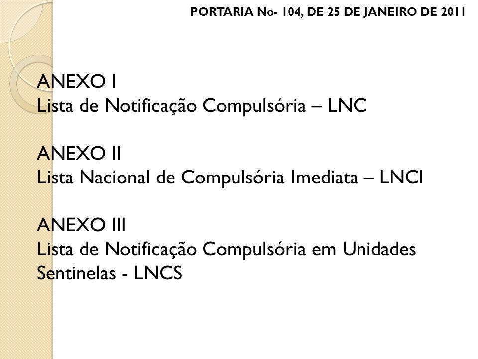 Lista de Notificação Compulsória – LNC ANEXO II