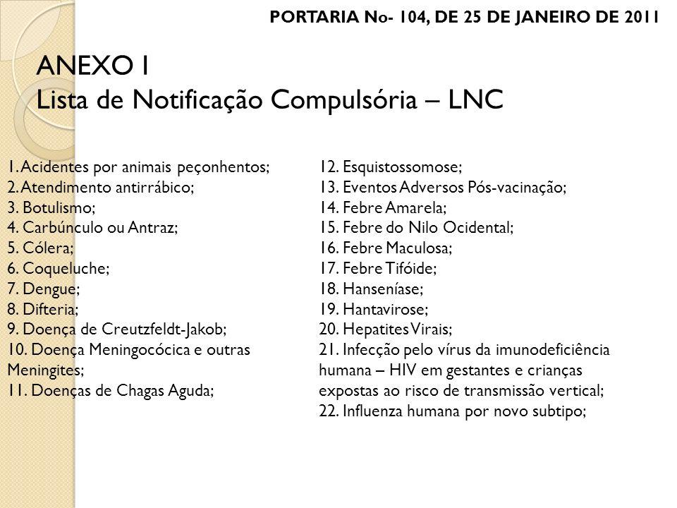 Lista de Notificação Compulsória – LNC