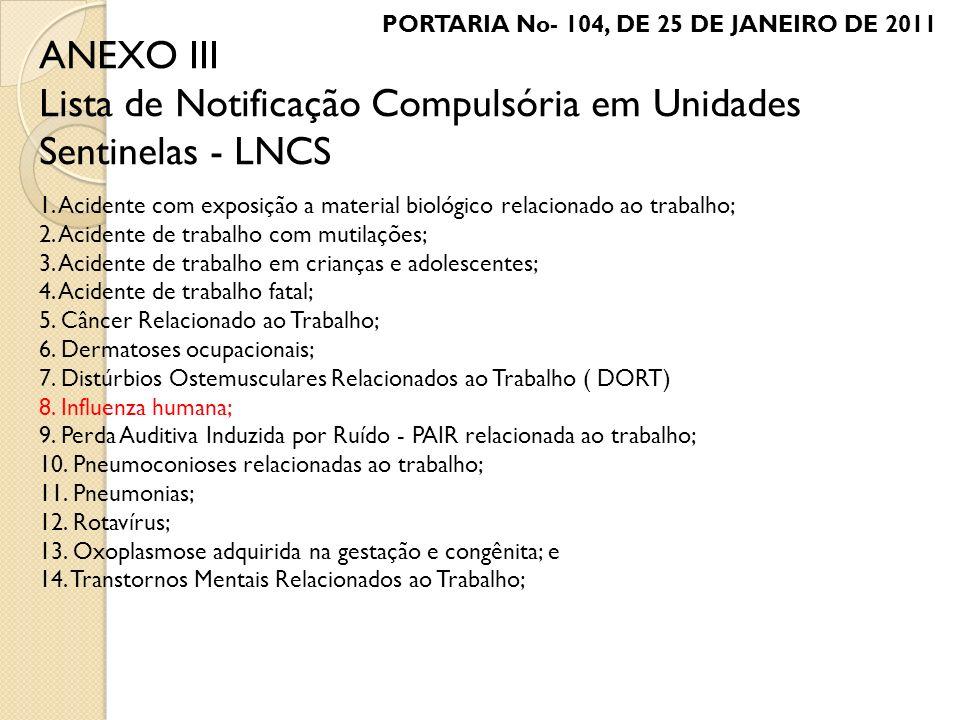 Lista de Notificação Compulsória em Unidades Sentinelas - LNCS