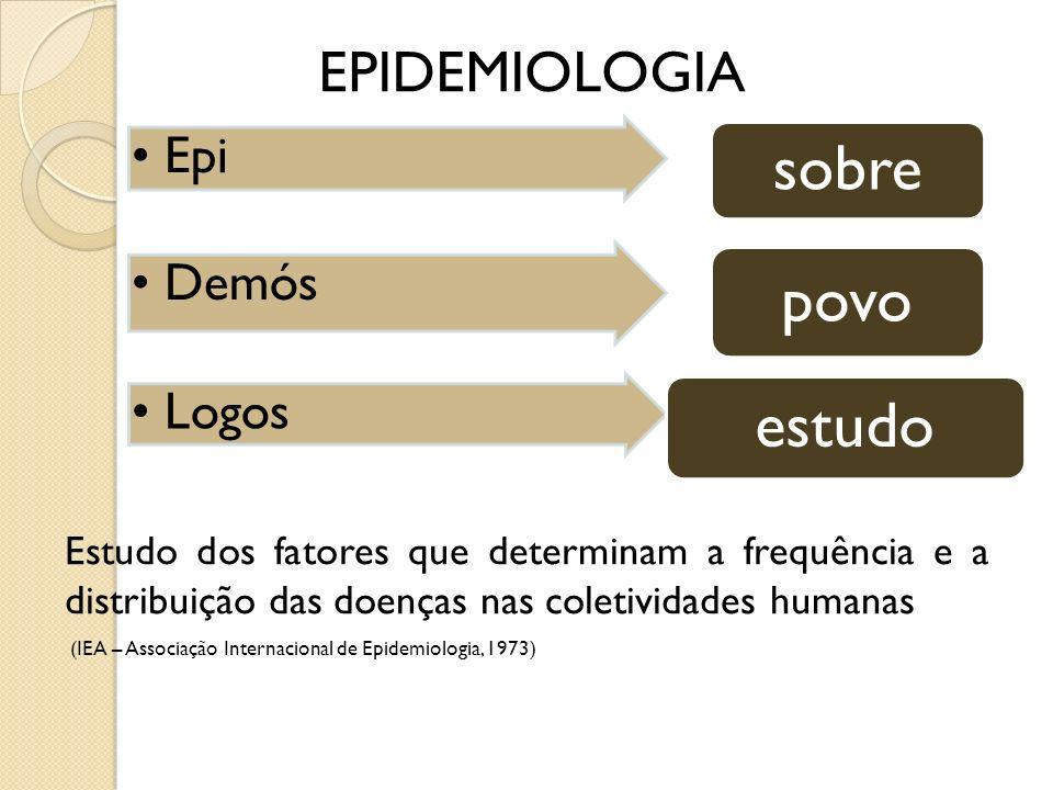 sobre povo estudo EPIDEMIOLOGIA Epi Demós Logos