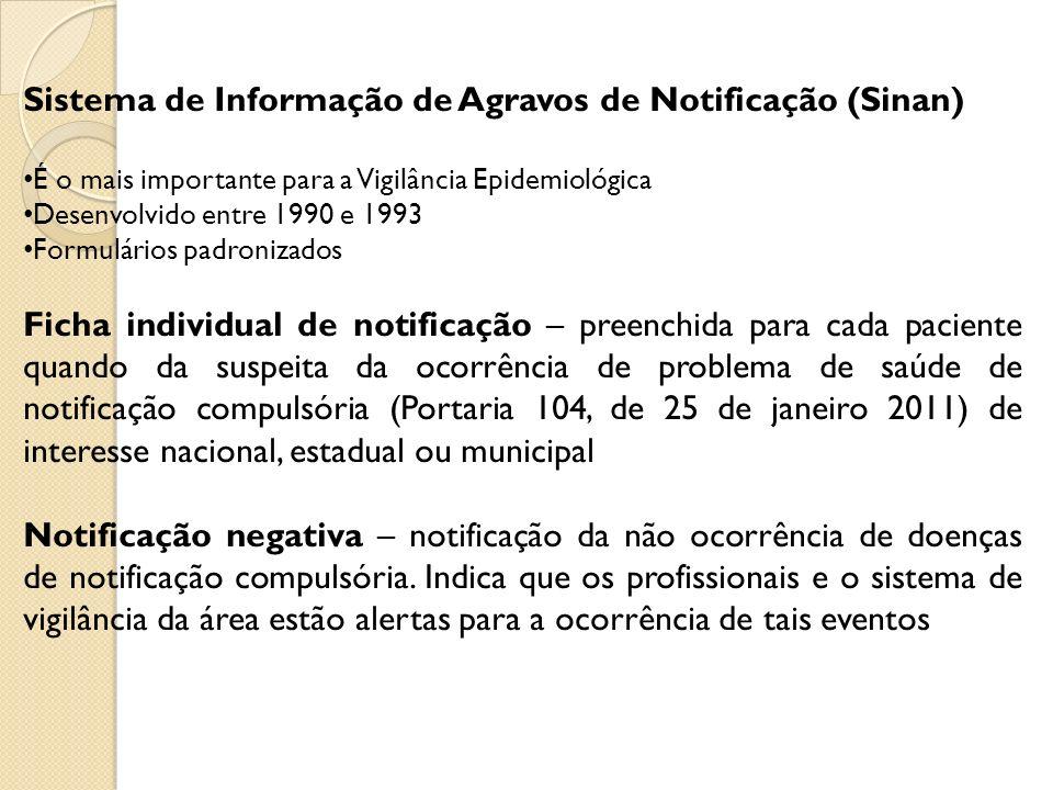 Sistema de Informação de Agravos de Notificação (Sinan)