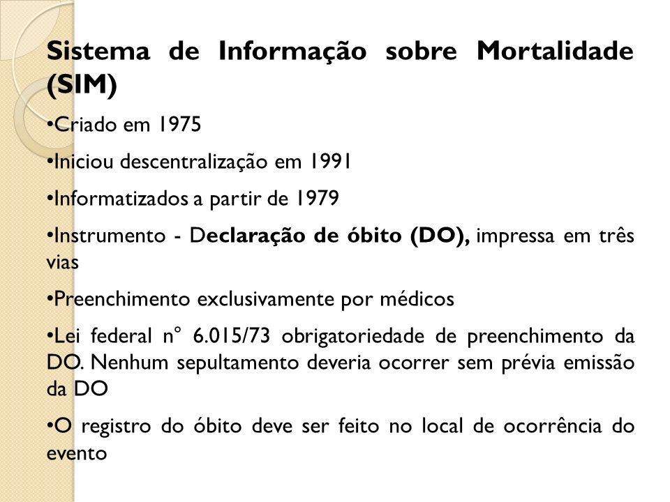 Sistema de Informação sobre Mortalidade (SIM)