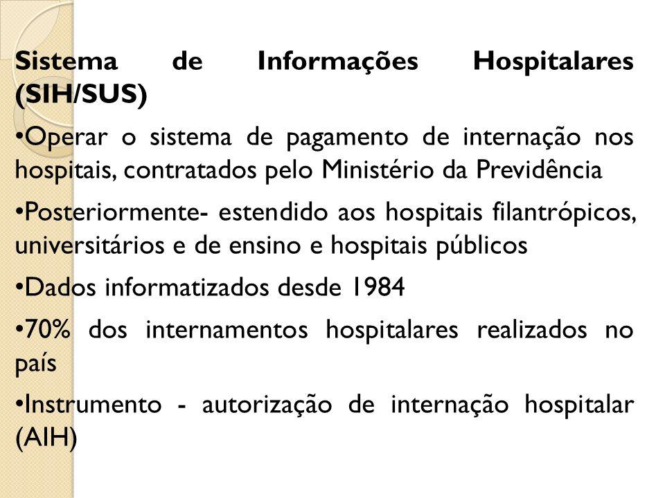Sistema de Informações Hospitalares (SIH/SUS)