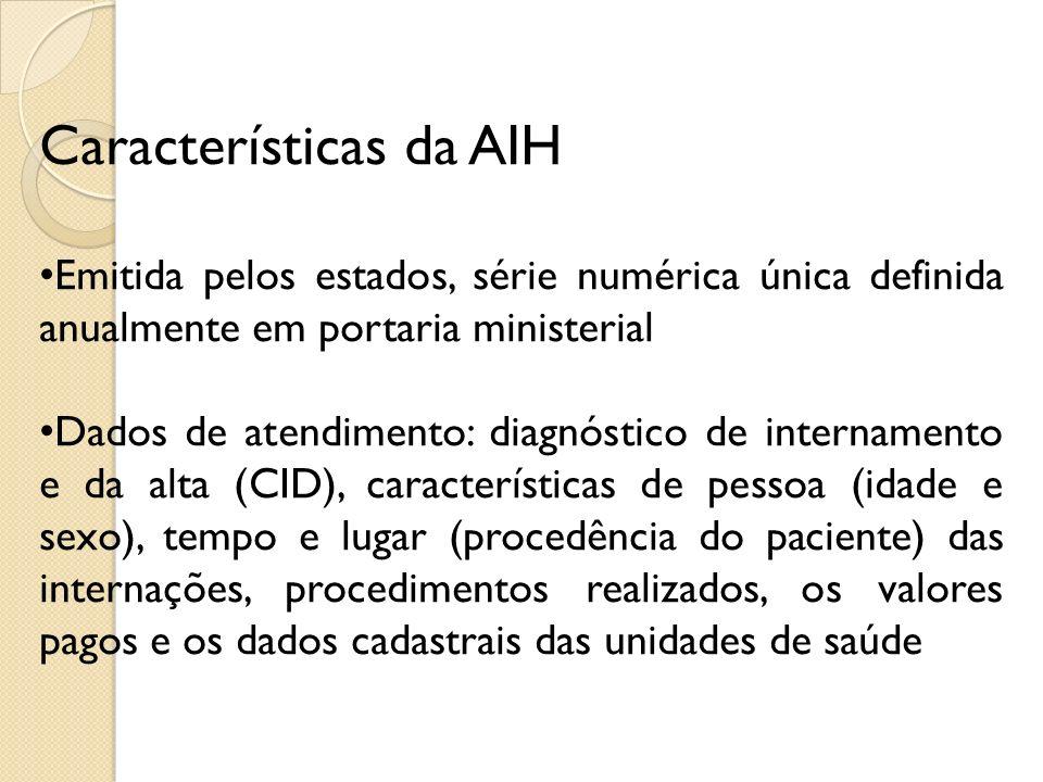 Características da AIH