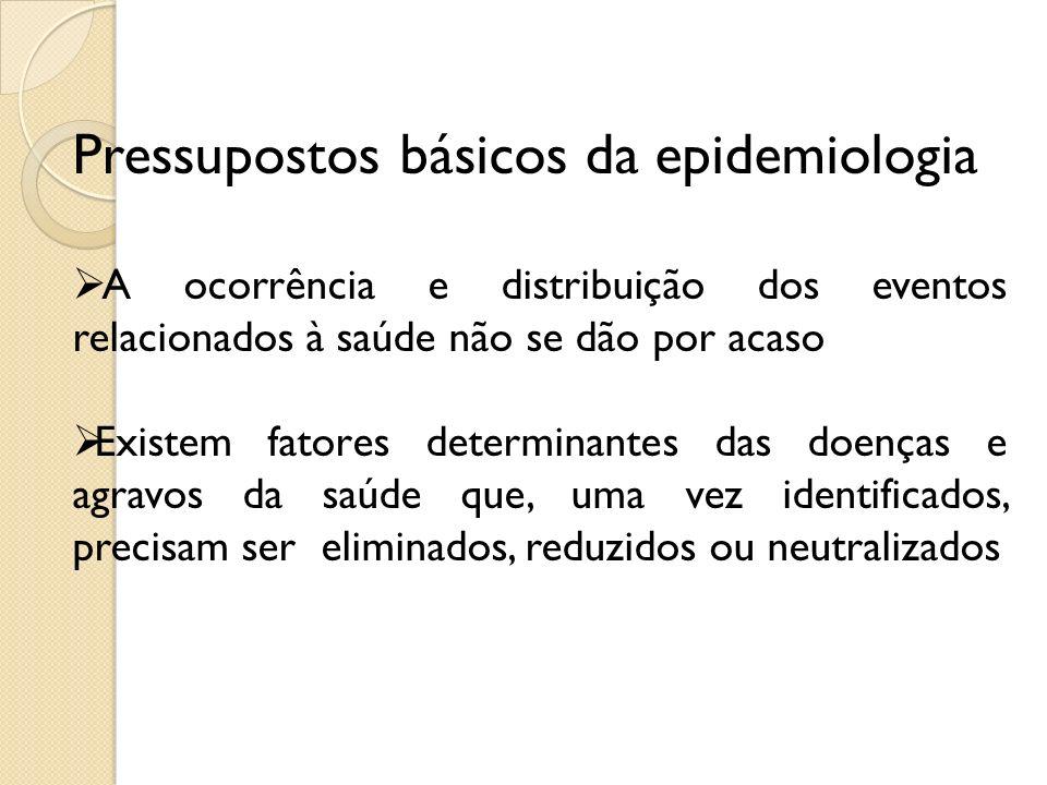 Pressupostos básicos da epidemiologia