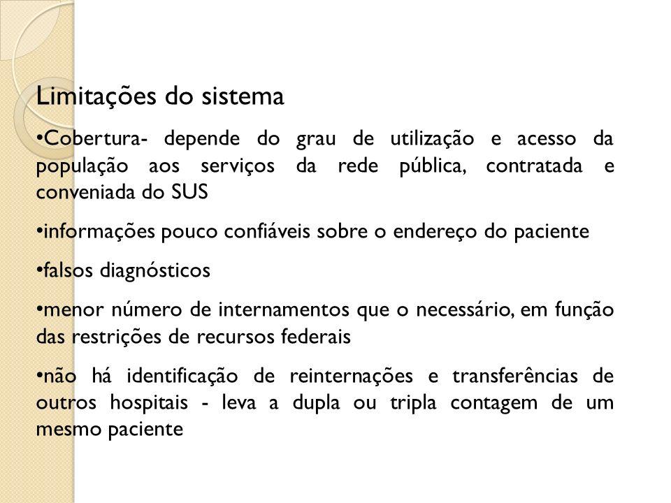 Limitações do sistema Cobertura- depende do grau de utilização e acesso da população aos serviços da rede pública, contratada e conveniada do SUS.