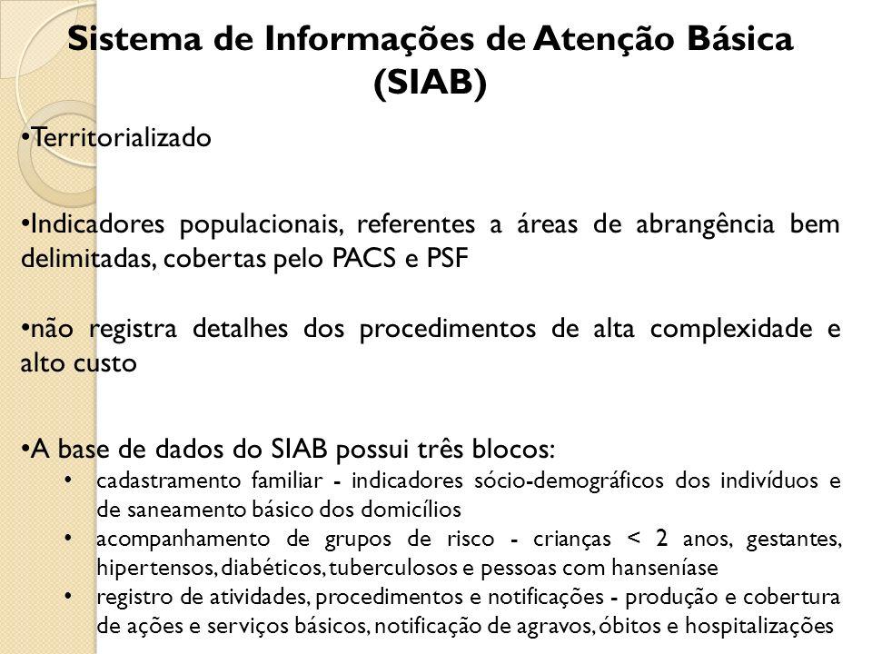 Sistema de Informações de Atenção Básica (SIAB)