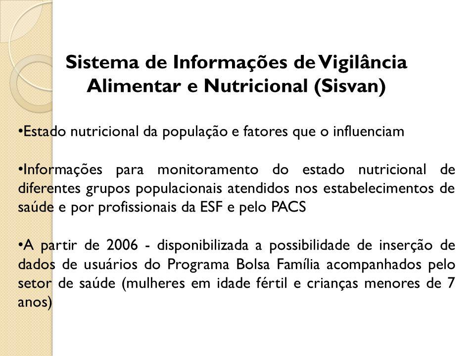 Sistema de Informações de Vigilância Alimentar e Nutricional (Sisvan)