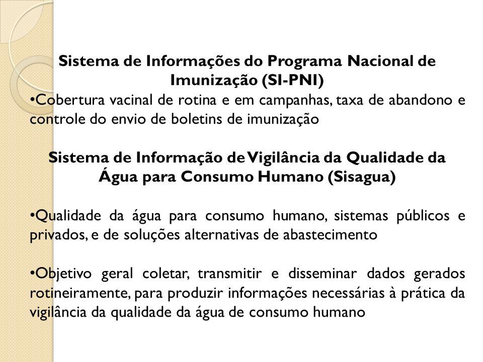 Sistema de Informações do Programa Nacional de Imunização (SI-PNI)