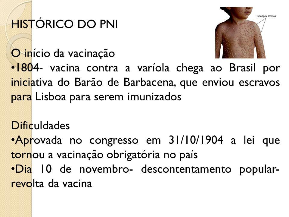HISTÓRICO DO PNI O início da vacinação.