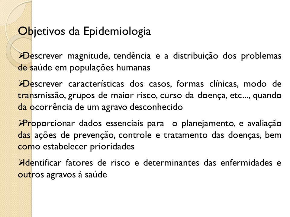 Objetivos da Epidemiologia