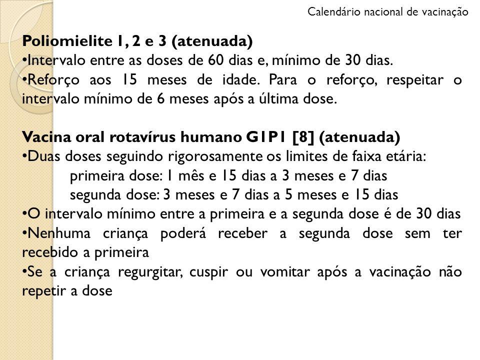 Poliomielite 1, 2 e 3 (atenuada)