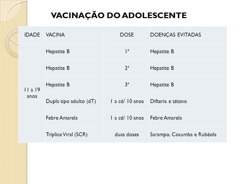 VACINAÇÃO DO ADOLESCENTE
