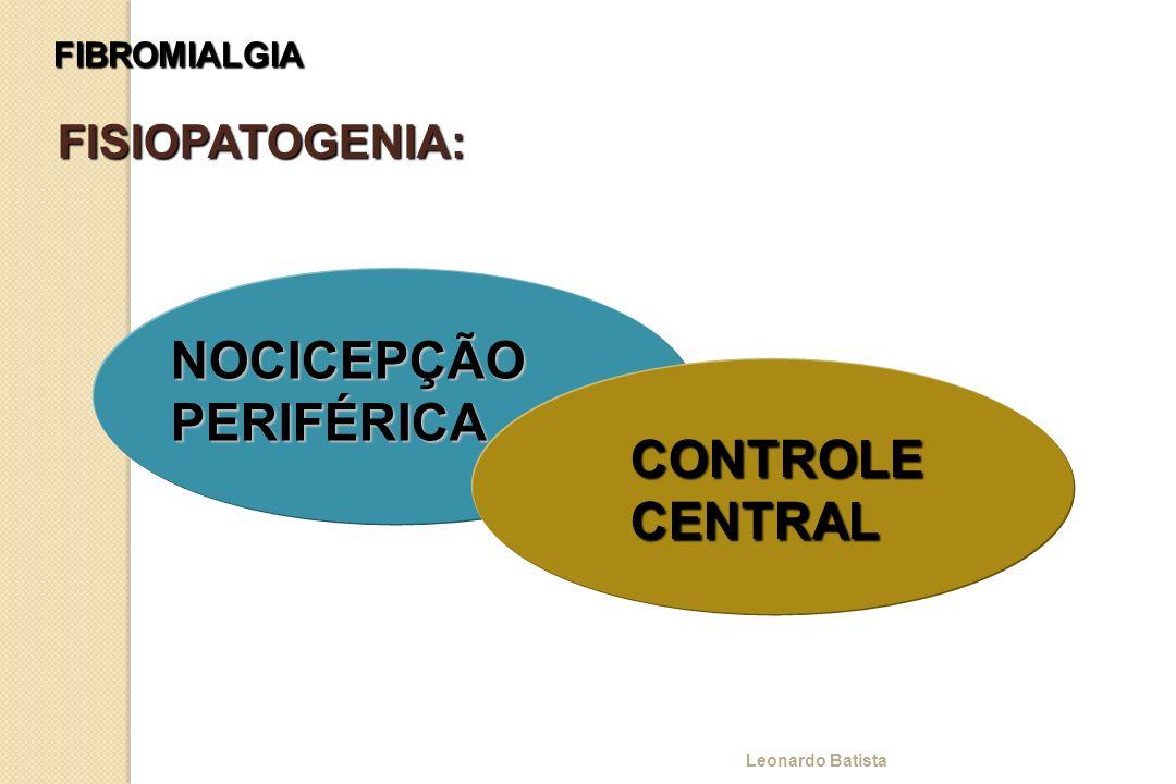 NOCICEPÇÃO PERIFÉRICA CONTROLE CENTRAL FISIOPATOGENIA: FIBROMIALGIA