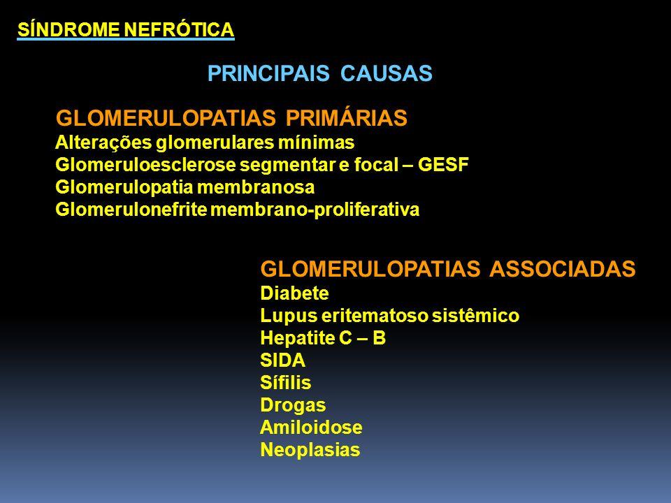 GLOMERULOPATIAS PRIMÁRIAS