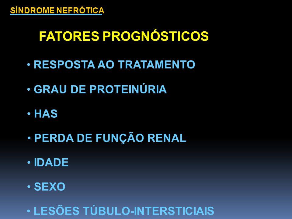FATORES PROGNÓSTICOS RESPOSTA AO TRATAMENTO GRAU DE PROTEINÚRIA HAS