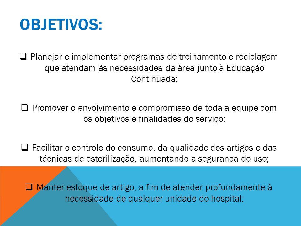 OBJETIVOS: Planejar e implementar programas de treinamento e reciclagem que atendam às necessidades da área junto à Educação Continuada;