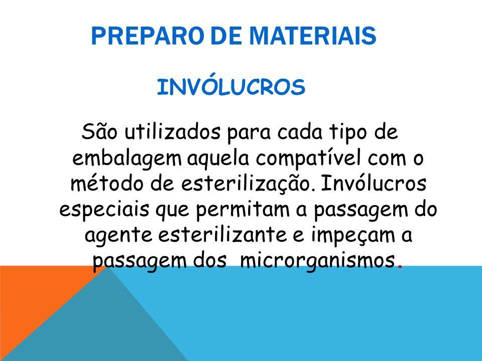 PREPARO DE MATERIAISINVÓLUCROS.