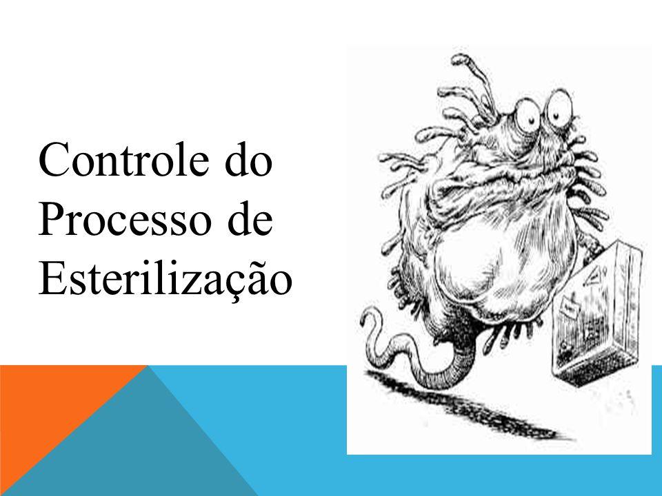 Controle do Processo de Esterilização