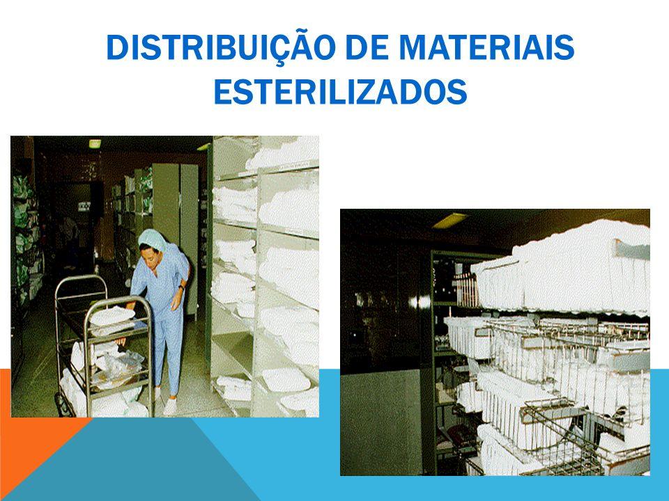 DISTRIBUIÇÃO DE MATERIAIS ESTERILIZADOS