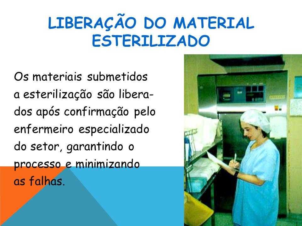 LIBERAÇÃO DO MATERIAL ESTERILIZADO