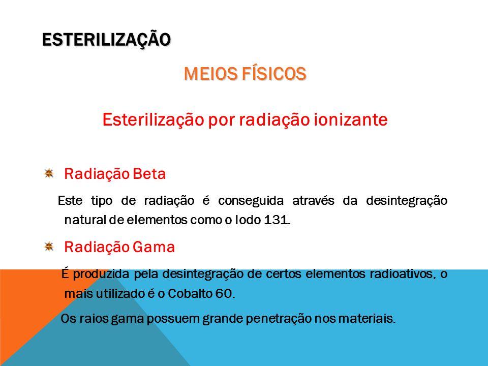 Esterilização por radiação ionizante