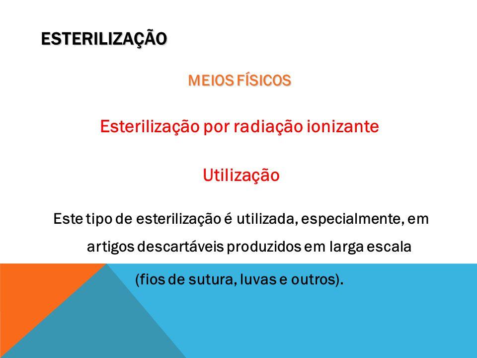 Esterilização por radiação ionizante (fios de sutura, luvas e outros).