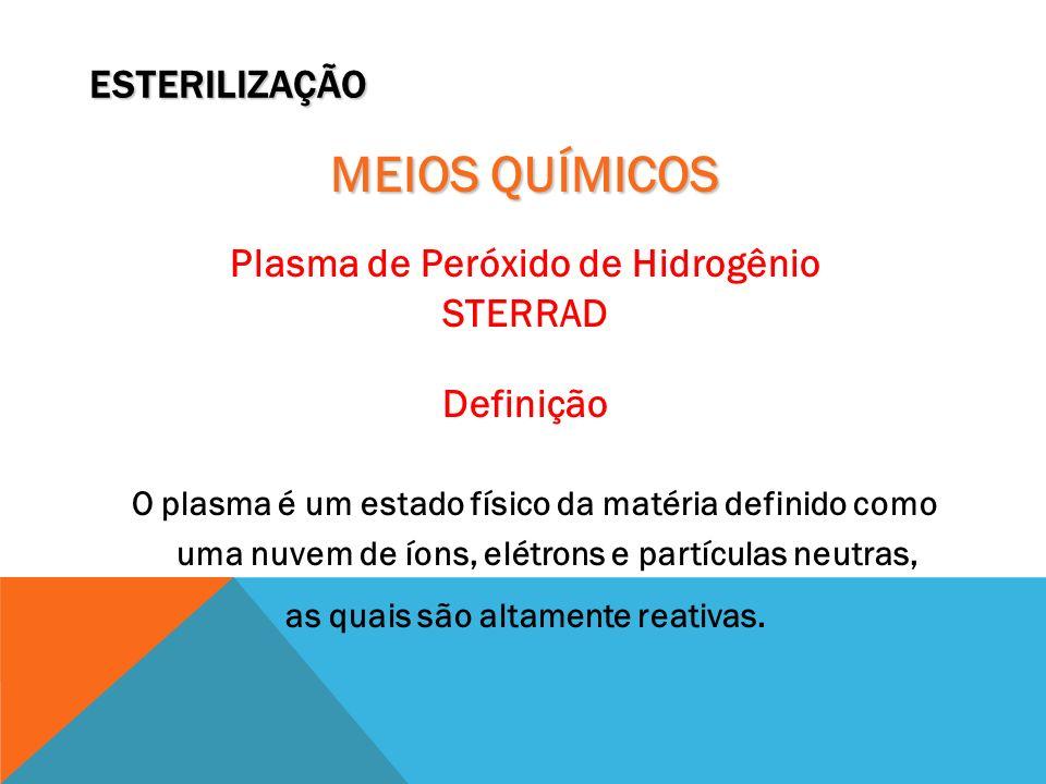 Plasma de Peróxido de Hidrogênio as quais são altamente reativas.