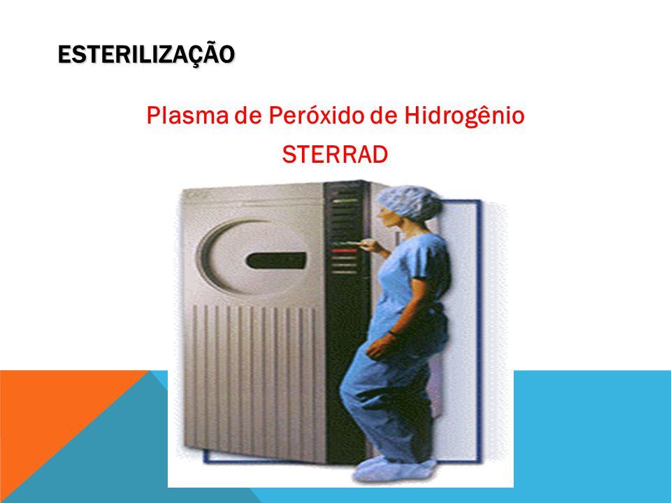 Plasma de Peróxido de Hidrogênio STERRAD