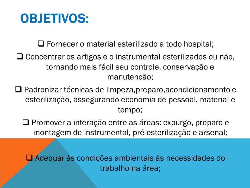 OBJETIVOS: Fornecer o material esterilizado a todo hospital;