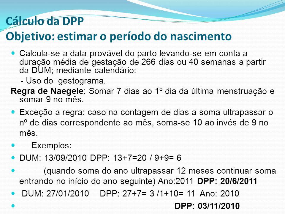 Cálculo da DPP Objetivo: estimar o período do nascimento