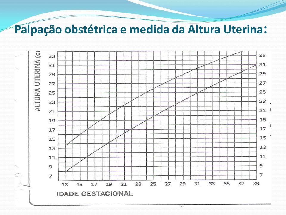 Palpação obstétrica e medida da Altura Uterina: