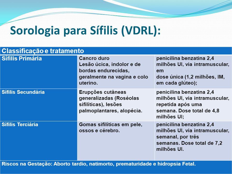 Sorologia para Sífilis (VDRL):