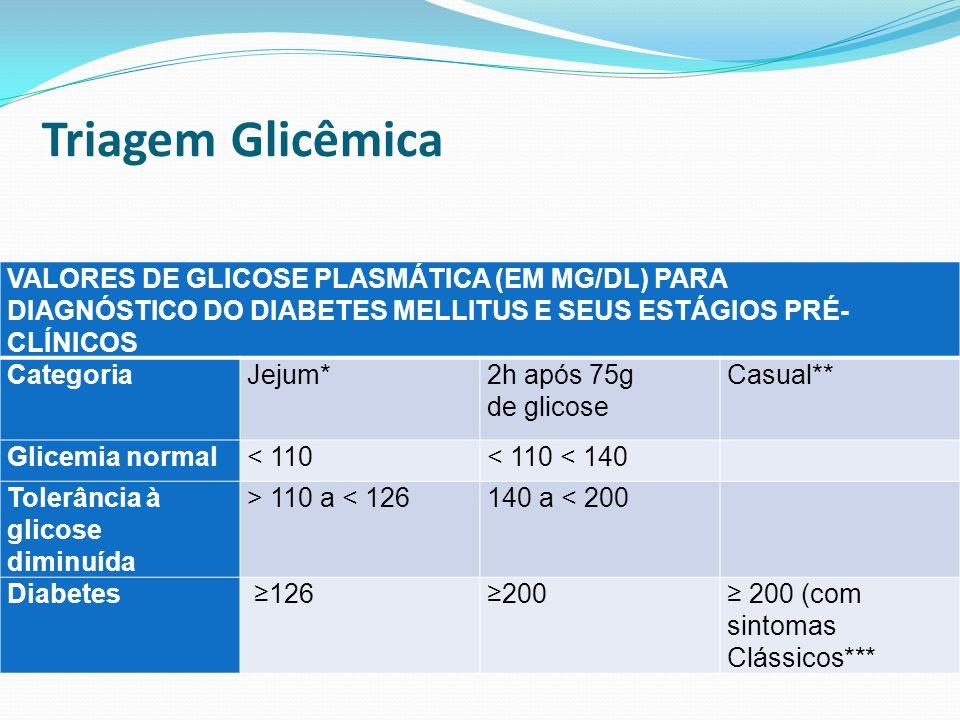 Triagem Glicêmica VALORES DE GLICOSE PLASMÁTICA (EM MG/DL) PARA