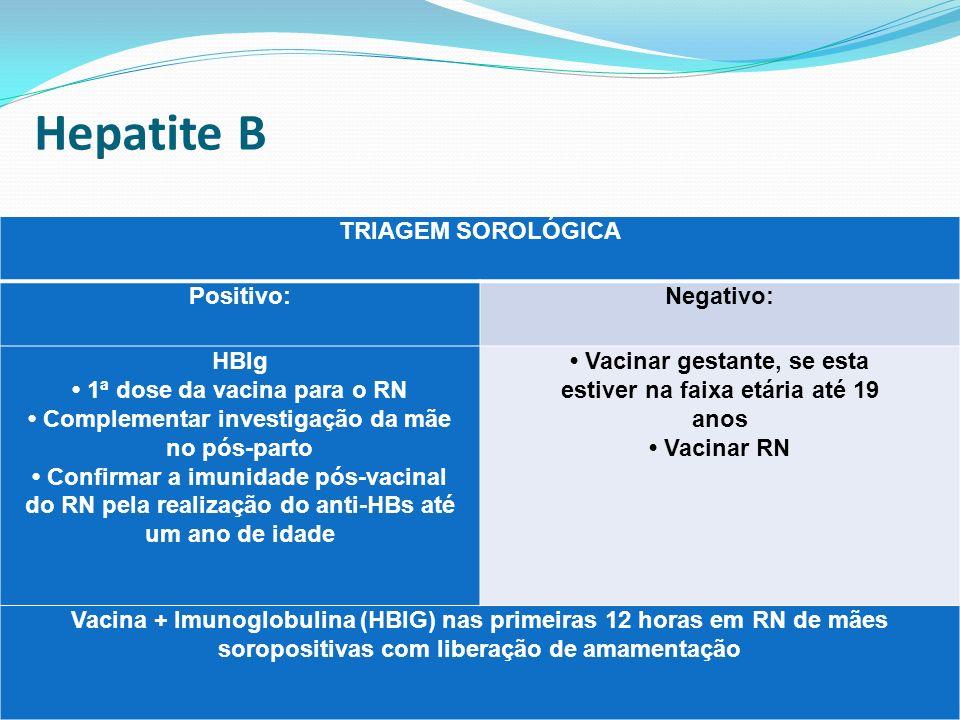 Hepatite B TRIAGEM SOROLÓGICA Positivo: Negativo: HBIg