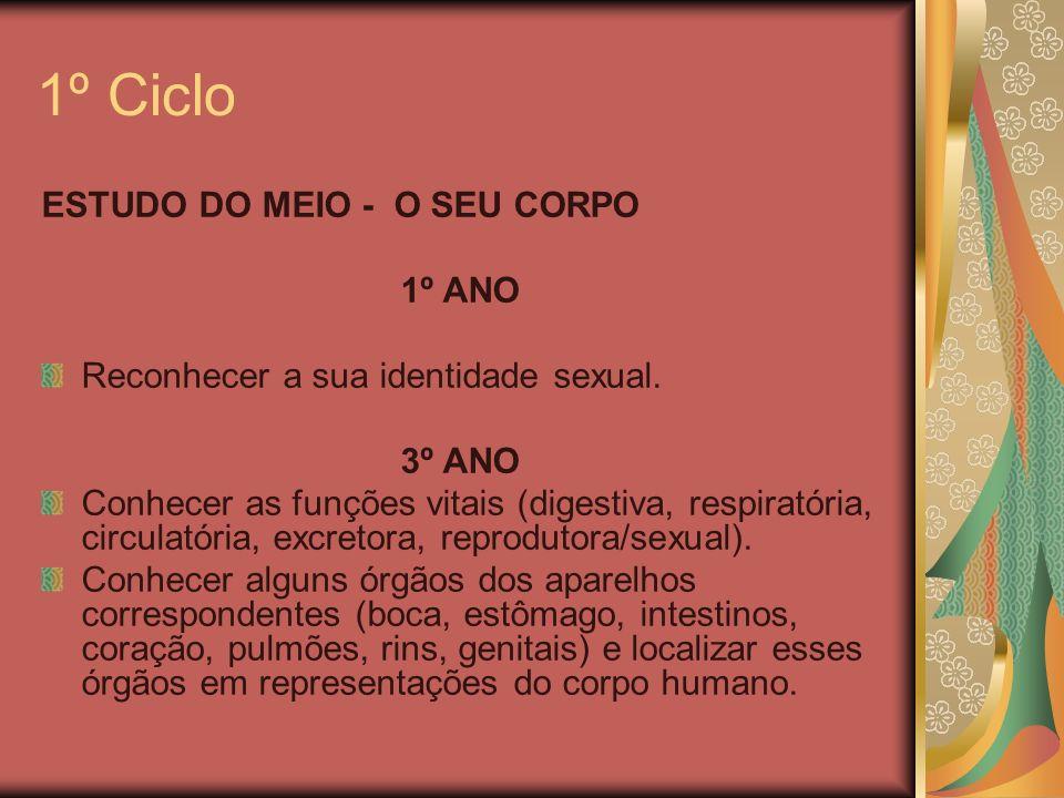 1º Ciclo ESTUDO DO MEIO - O SEU CORPO 1º ANO