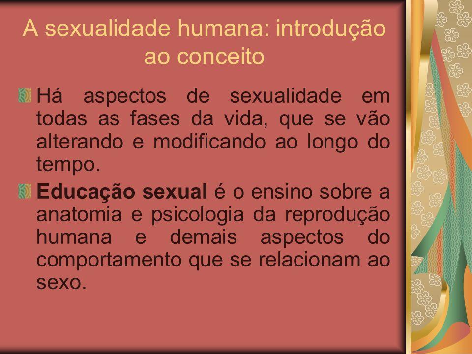 A sexualidade humana: introdução ao conceito
