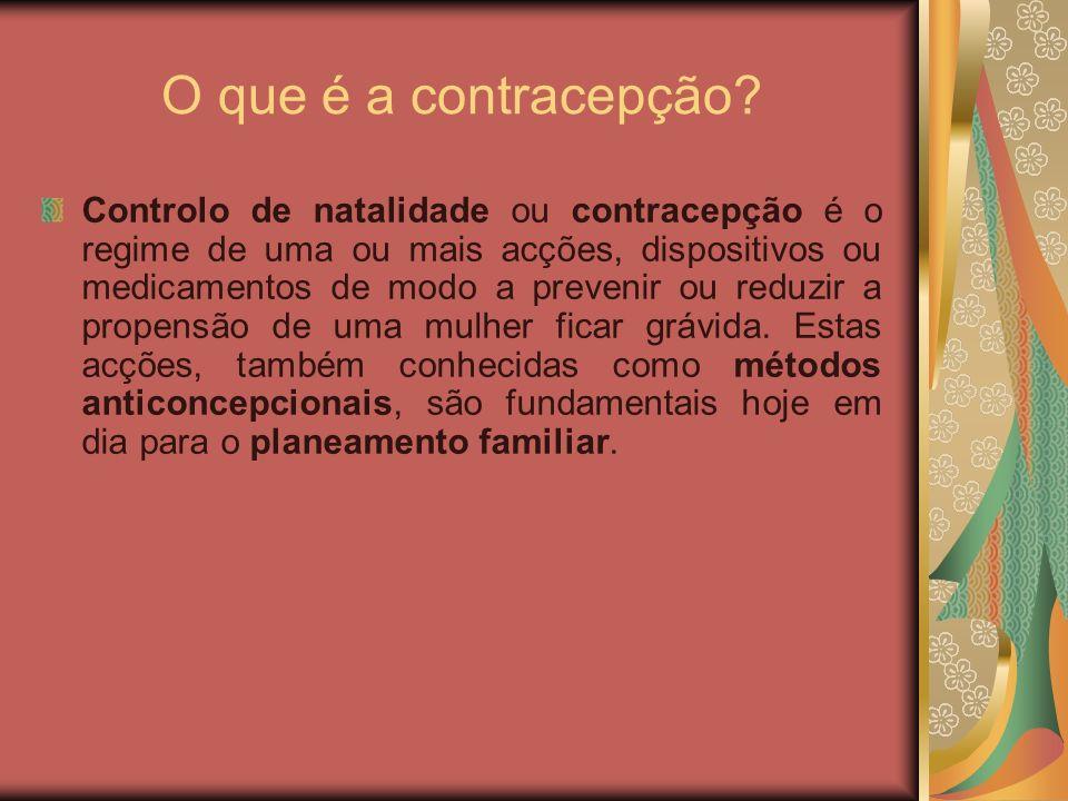 O que é a contracepção