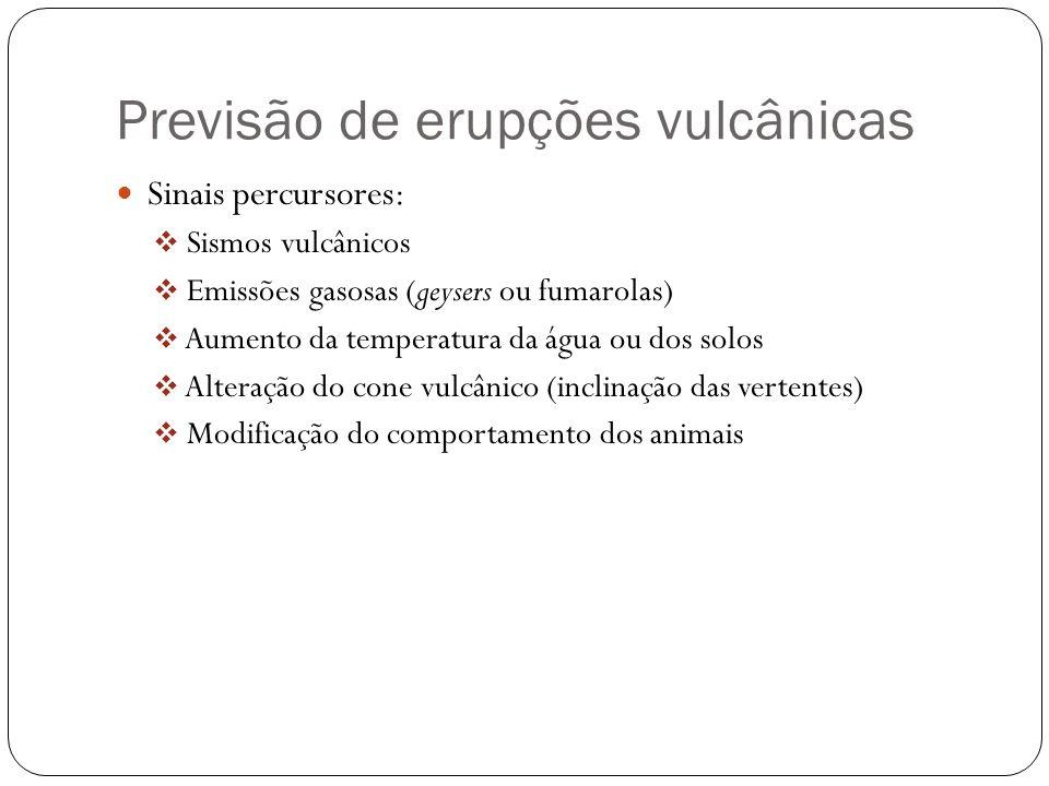 Previsão de erupções vulcânicas