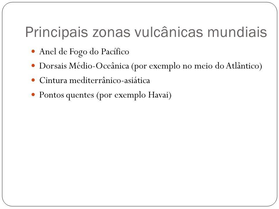 Principais zonas vulcânicas mundiais