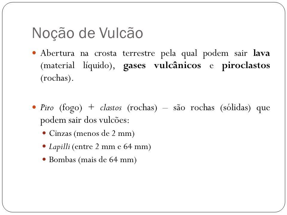 Noção de Vulcão Abertura na crosta terrestre pela qual podem sair lava (material líquido), gases vulcânicos e piroclastos (rochas).