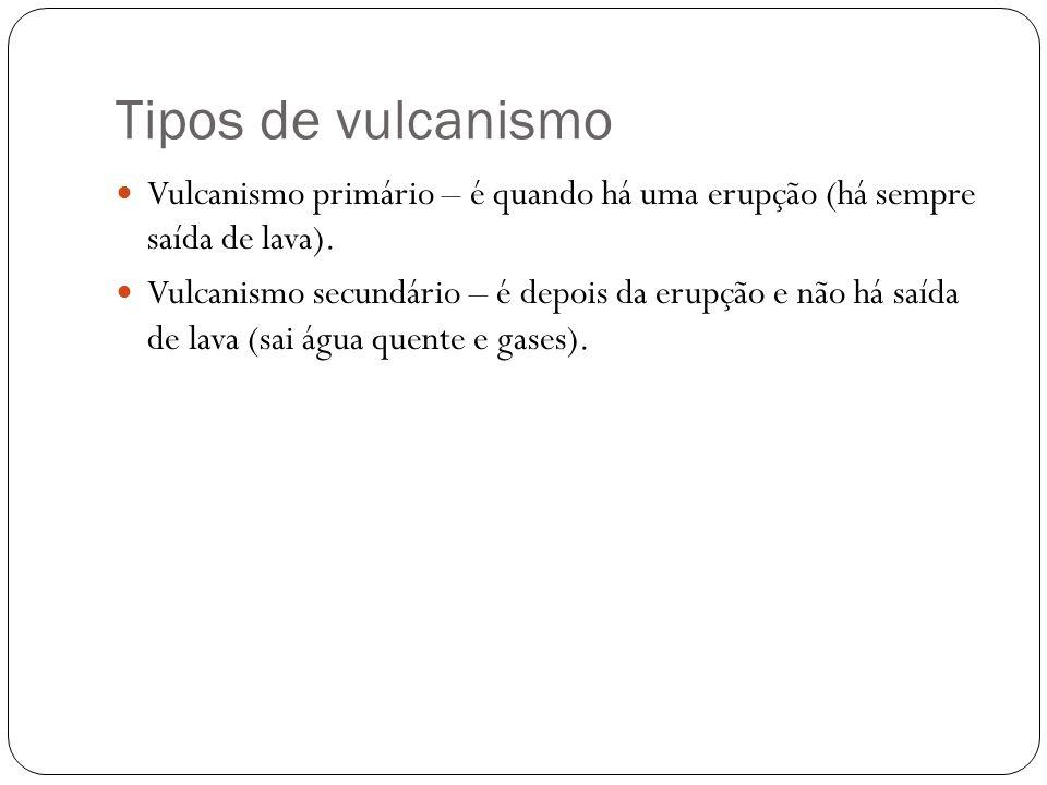 Tipos de vulcanismo Vulcanismo primário – é quando há uma erupção (há sempre saída de lava).