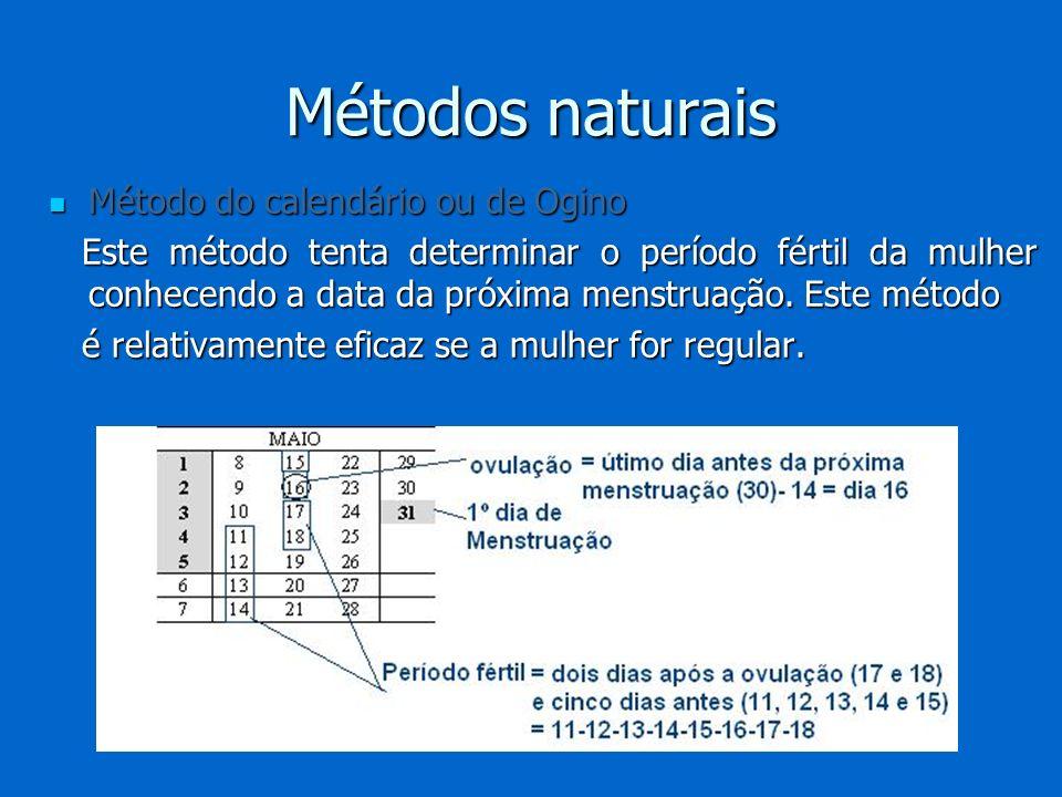 Métodos naturais Método do calendário ou de Ogino
