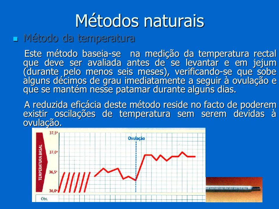 Métodos naturais Método da temperatura