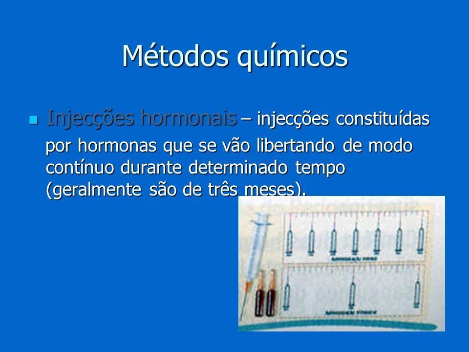 Métodos químicos Injecções hormonais – injecções constituídas