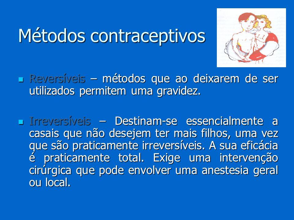 Métodos contraceptivos