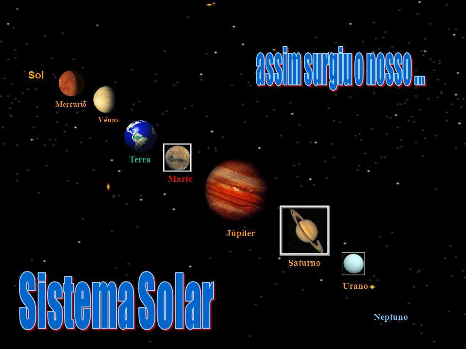 Sistema Solar assim surgiu o nosso ... Sol Terra Marte Júpiter Saturno