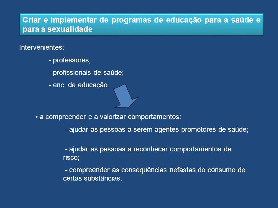 Criar e Implementar de programas de educação para a saúde e para a sexualidade