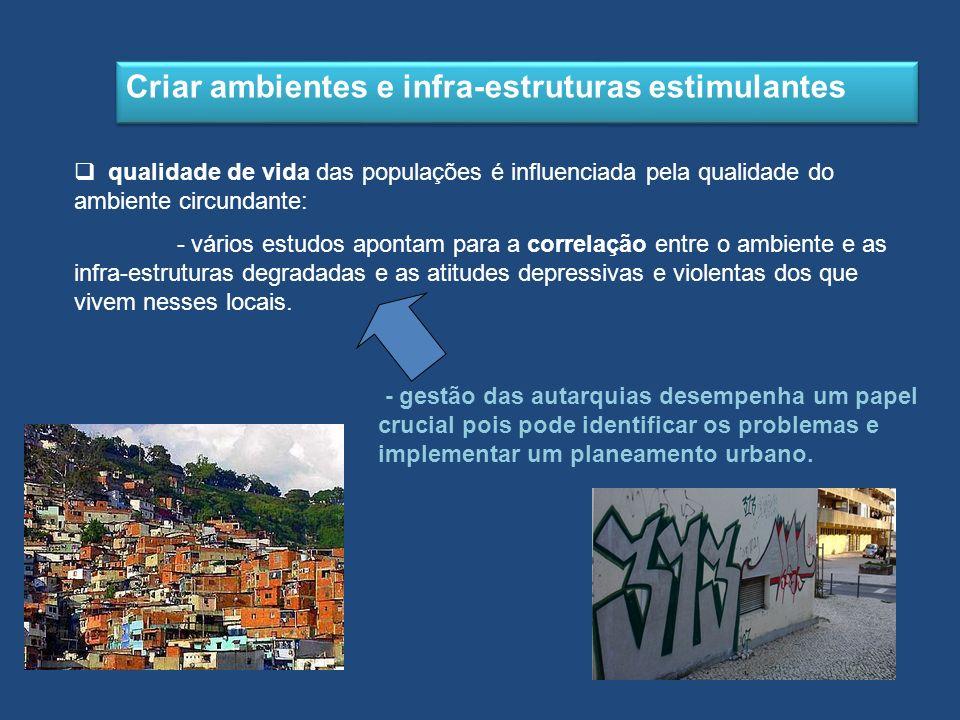 Criar ambientes e infra-estruturas estimulantes